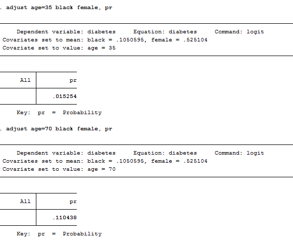 Fx option valuation example