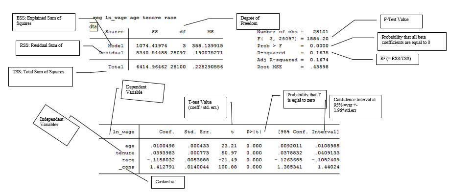 stata output 378 creating print-ready tables tables from stata matrices and combine several matrices/estimations into one table the program can output several tables into different sheets of an xml workbook this.