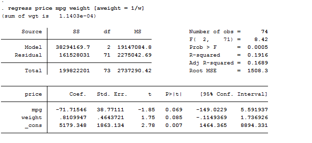 FGLS-Stata-aw-weight