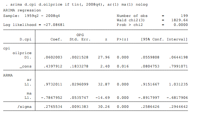 time-series-stata-arima-cpi-oil